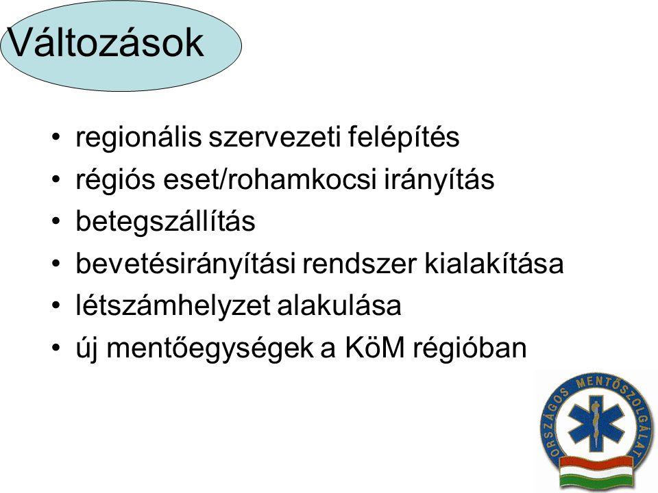 Változások regionális szervezeti felépítés régiós eset/rohamkocsi irányítás betegszállítás bevetésirányítási rendszer kialakítása létszámhelyzet alaku