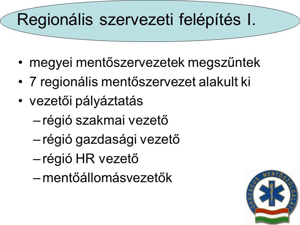 Regionális szervezeti felépítés I. megyei mentőszervezetek megszűntek 7 regionális mentőszervezet alakult ki vezetői pályáztatás –régió szakmai vezető