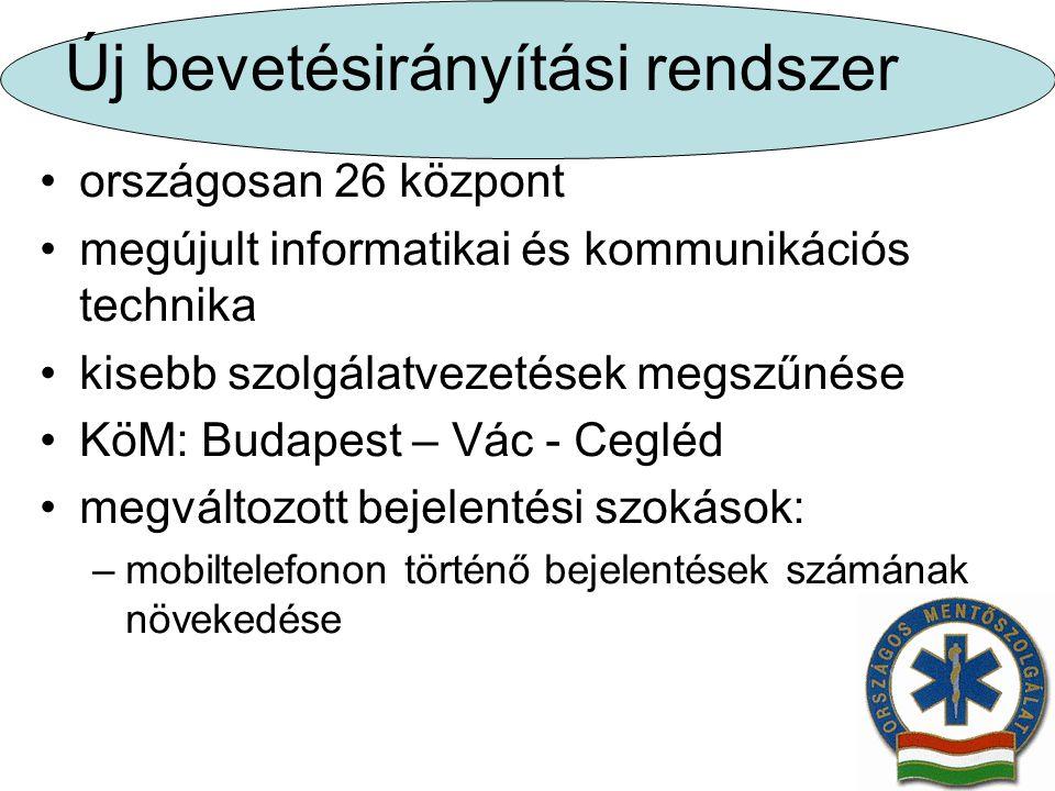 Új bevetésirányítási rendszer országosan 26 központ megújult informatikai és kommunikációs technika kisebb szolgálatvezetések megszűnése KöM: Budapest