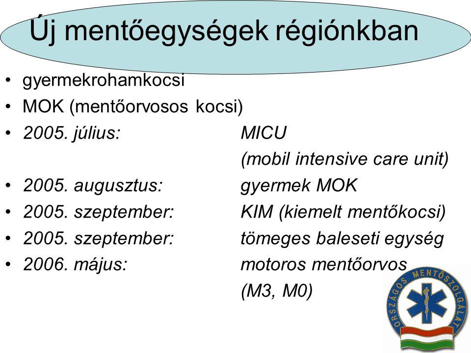 Új mentőegységek régiónkban gyermekrohamkocsi MOK (mentőorvosos kocsi) 2005. július: MICU (mobil intensive care unit) 2005. augusztus: gyermek MOK 200