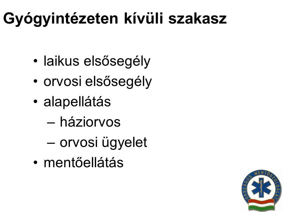 Laikus elsősegély törvényi szabályozás (1997.évi CLIV.