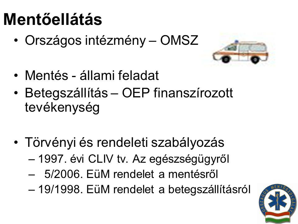 Mentőellátás Országos intézmény – OMSZ Mentés - állami feladat Betegszállítás – OEP finanszírozott tevékenység Törvényi és rendeleti szabályozás –1997