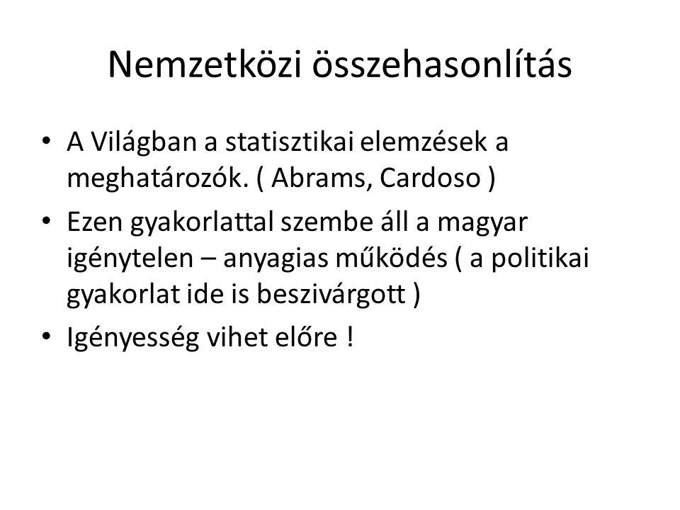 Nemzetközi összehasonlítás A Világban a statisztikai elemzések a meghatározók. ( Abrams, Cardoso ) Ezen gyakorlattal szembe áll a magyar igénytelen –
