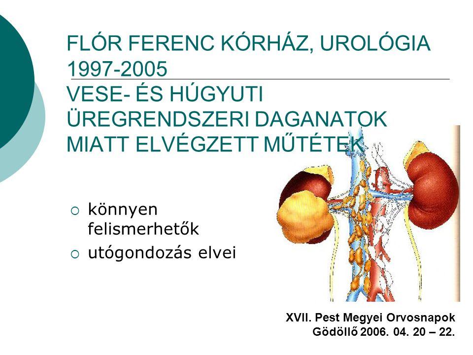 FLÓR FERENC KÓRHÁZ, UROLÓGIA 1997-2005 VESE- ÉS HÚGYUTI ÜREGRENDSZERI DAGANATOK MIATT ELVÉGZETT MŰTÉTEK XVII. Pest Megyei Orvosnapok Gödöllő 2006. 04.