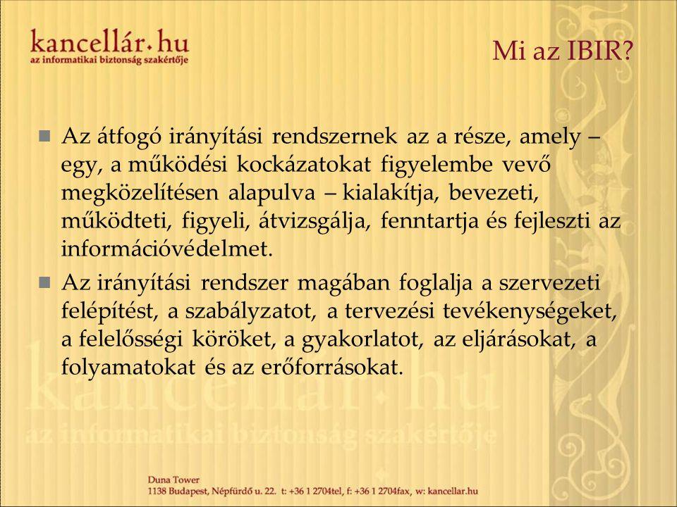 Mi az IBIR.