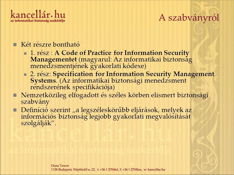 A szabvány rövid története ISO/IEC 17799:2005 ISO/IEC 27002:2005 MSZ ISO/IEC 17799:2006 ISO/IEC 27001:2005 MSZ ISO/IEC 27001:2006