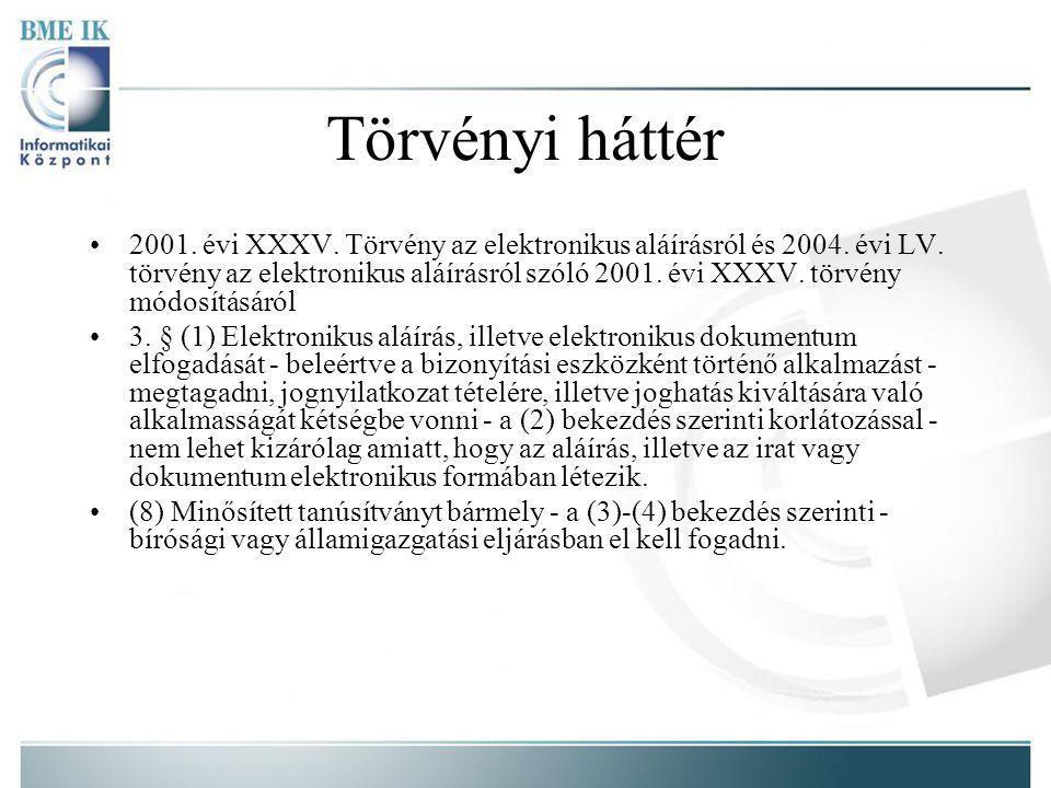 Törvényi háttér 2001.évi XXXV. Törvény az elektronikus aláírásról és 2004.