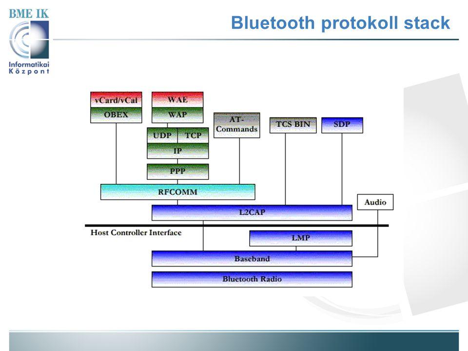 Bluetooth protokoll stack