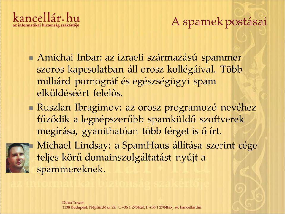 A spamek postásai Amichai Inbar: az izraeli származású spammer szoros kapcsolatban áll orosz kollégáival.