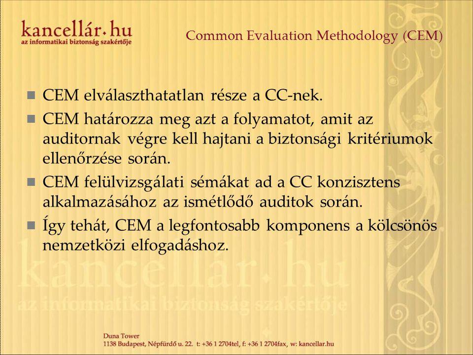Common Evaluation Methodology (CEM) CEM elválaszthatatlan része a CC-nek. CEM határozza meg azt a folyamatot, amit az auditornak végre kell hajtani a