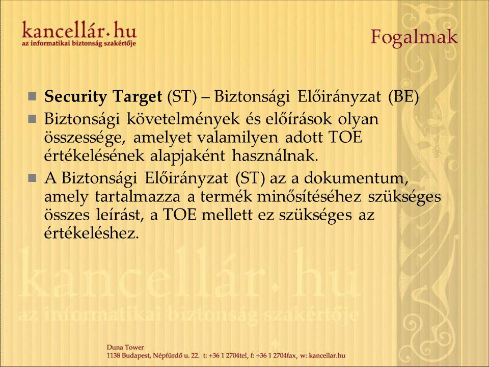 Fogalmak Security Target (ST) – Biztonsági Előirányzat (BE) Biztonsági követelmények és előírások olyan összessége, amelyet valamilyen adott TOE érték