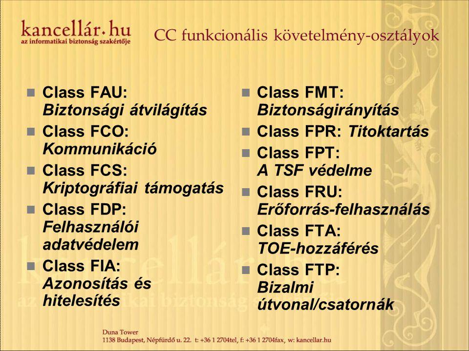 CC funkcionális követelmény-osztályok Class FAU: Biztonsági átvilágítás Class FCO: Kommunikáció Class FCS: Kriptográfiai támogatás Class FDP: Felhaszn