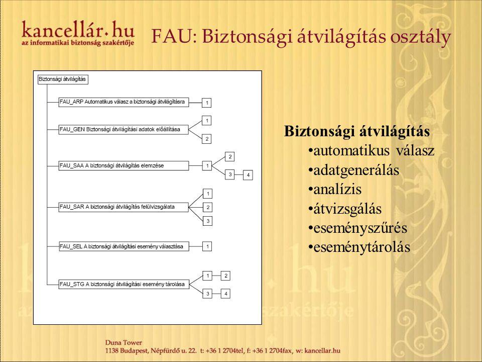 FAU: Biztonsági átvilágítás osztály Biztonsági átvilágítás automatikus válasz adatgenerálás analízis átvizsgálás eseményszűrés eseménytárolás