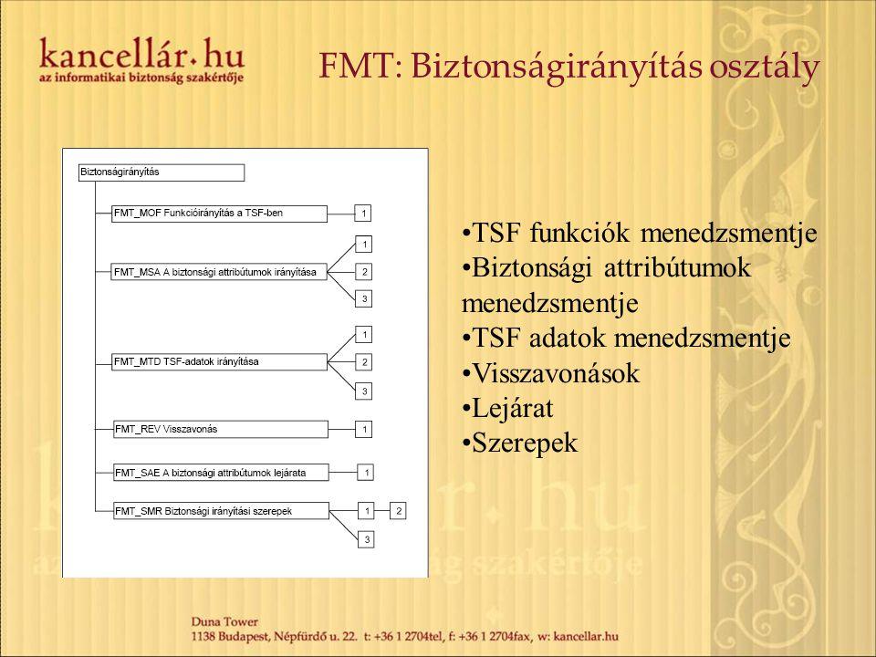 FMT: Biztonságirányítás osztály TSF funkciók menedzsmentje Biztonsági attribútumok menedzsmentje TSF adatok menedzsmentje Visszavonások Lejárat Szerep