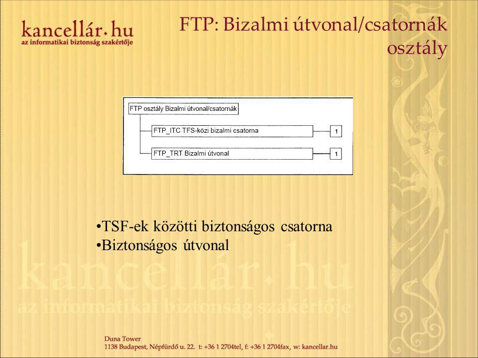FTP: Bizalmi útvonal/csatornák osztály TSF-ek közötti biztonságos csatorna Biztonságos útvonal