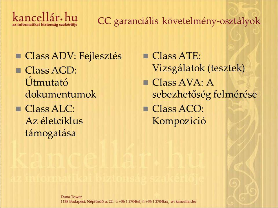 CC garanciális követelmény-osztályok Class ADV: Fejlesztés Class AGD: Útmutató dokumentumok Class ALC: Az életciklus támogatása Class ATE: Vizsgálatok