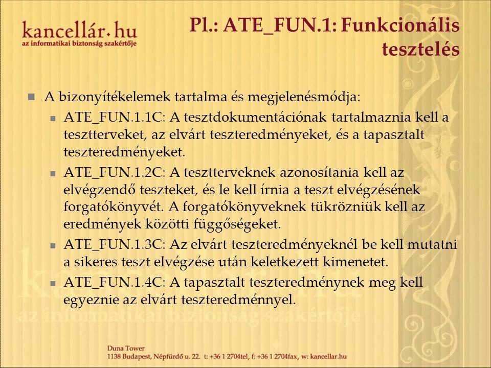 Pl.: ATE_FUN.1: Funkcionális tesztelés A bizonyítékelemek tartalma és megjelenésmódja: ATE_FUN.1.1C: A tesztdokumentációnak tartalmaznia kell a tesztt