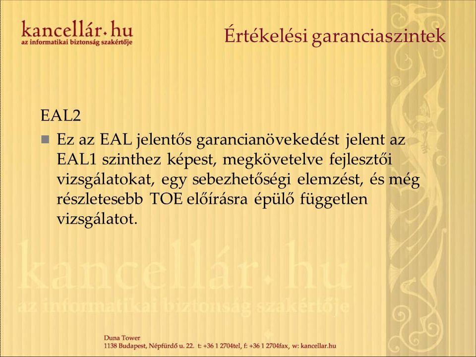 Értékelési garanciaszintek EAL2 Ez az EAL jelentős garancianövekedést jelent az EAL1 szinthez képest, megkövetelve fejlesztői vizsgálatokat, egy sebez