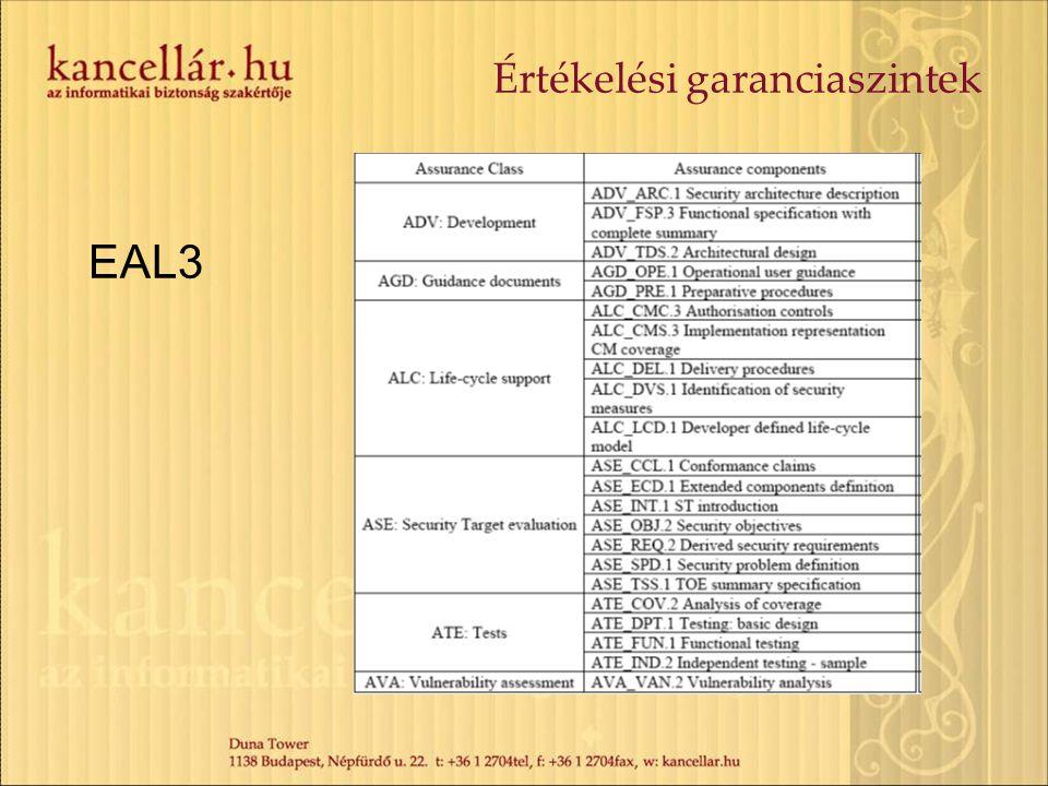 Értékelési garanciaszintek EAL3