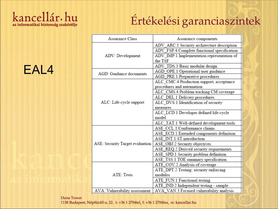 Értékelési garanciaszintek EAL4