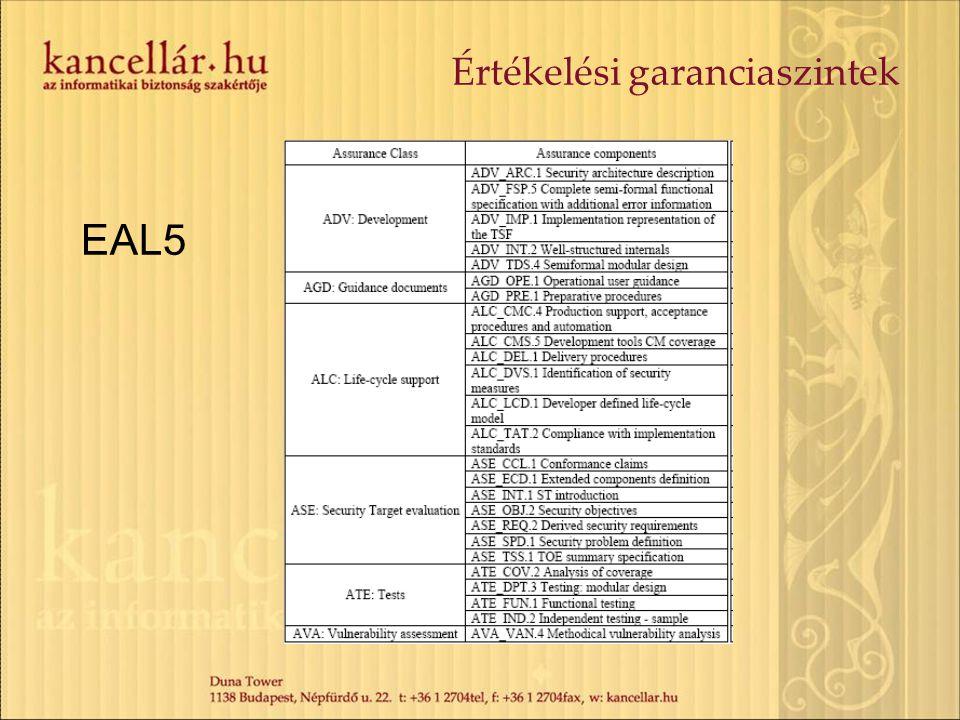 Értékelési garanciaszintek EAL5