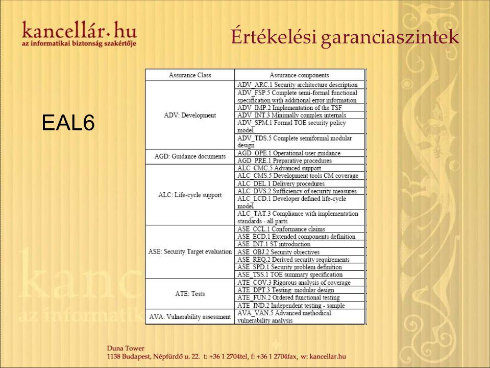 Értékelési garanciaszintek EAL6
