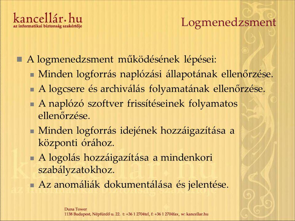 Logmenedzsment A logmenedzsment működésének lépései: Minden logforrás naplózási állapotának ellenőrzése. A logcsere és archiválás folyamatának ellenőr