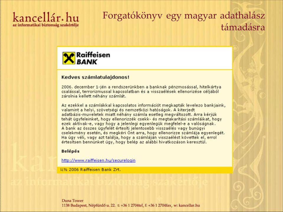 Forgatókönyv egy magyar adathalász támadásra