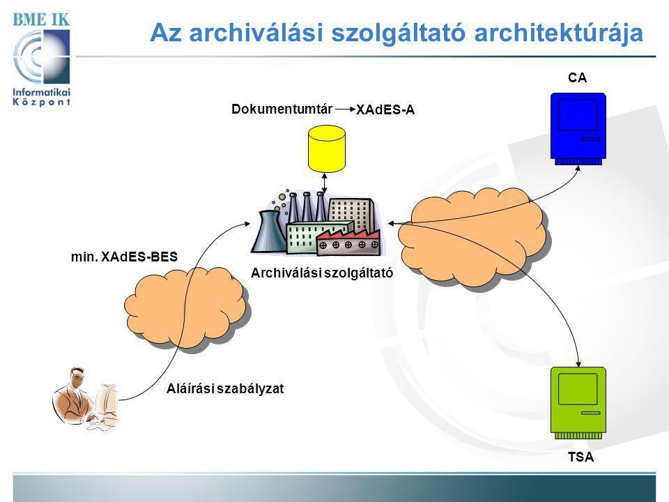 Az archiválási szolgáltató architektúrája min.
