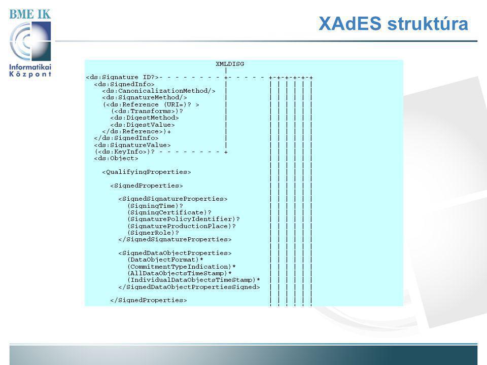 XAdES struktúra