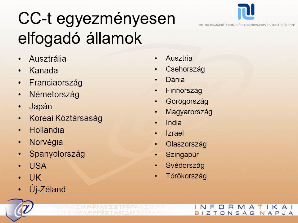 CC-t egyezményesen elfogadó államok Ausztrália Kanada Franciaország Németország Japán Koreai Köztársaság Hollandia Norvégia Spanyolország USA UK Új-Zé