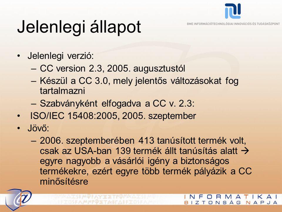 Jelenlegi állapot Jelenlegi verzió: –CC version 2.3, 2005. augusztustól –Készül a CC 3.0, mely jelentős változásokat fog tartalmazni –Szabványként elf