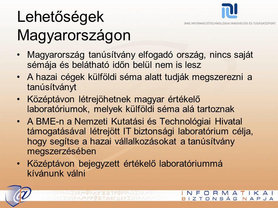 Lehetőségek Magyarországon Magyarország tanúsítvány elfogadó ország, nincs saját sémája és belátható időn belül nem is lesz A hazai cégek külföldi séma alatt tudják megszerezni a tanúsítványt Középtávon létrejöhetnek magyar értékelő laboratóriumok, melyek külföldi séma alá tartoznak A BME-n a Nemzeti Kutatási és Technológiai Hivatal támogatásával létrejött IT biztonsági laboratórium célja, hogy segítse a hazai vállalkozásokat a tanúsítvány megszerzésében Középtávon bejegyzett értékelő laboratóriummá kívánunk válni