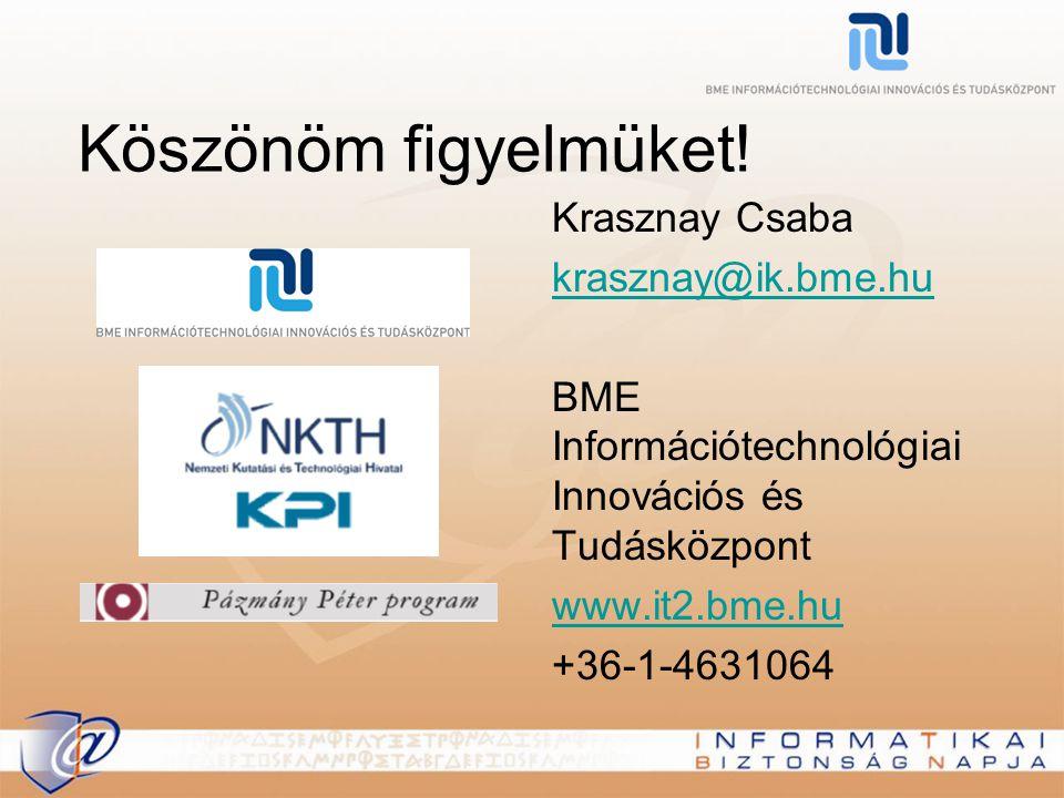 Köszönöm figyelmüket! Krasznay Csaba krasznay@ik.bme.hu BME Információtechnológiai Innovációs és Tudásközpont www.it2.bme.hu +36-1-4631064