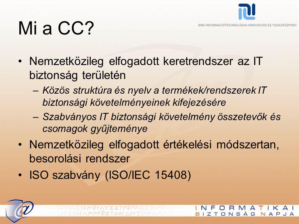CC minősítések gyakorlati haszna 100%-os biztonság nincs, a tanúsítás mégis egyfajta garancia arra, hogy a terméket megfelelően –tervezték, –kivitelezték, –tesztelték.