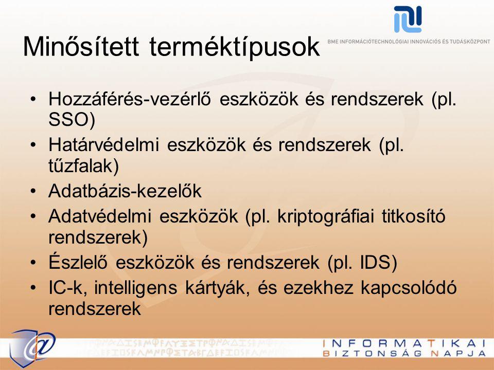Minősített terméktípusok Hozzáférés-vezérlő eszközök és rendszerek (pl.
