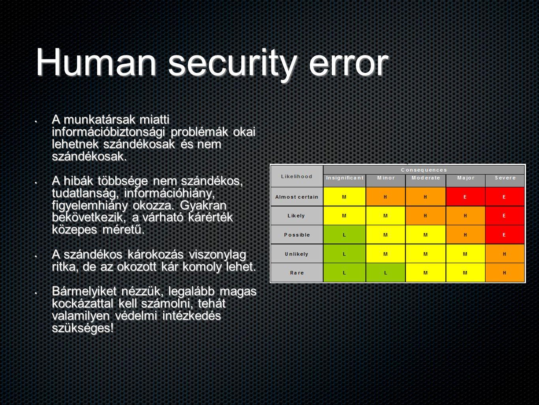 Human security error A munkatársak miatti információbiztonsági problémák okai lehetnek szándékosak és nem szándékosak. A munkatársak miatti információ