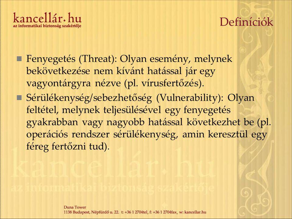Definíciók Fenyegetés (Threat): Olyan esemény, melynek bekövetkezése nem kívánt hatással jár egy vagyontárgyra nézve (pl.