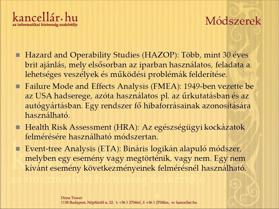 Módszerek Hazard and Operability Studies (HAZOP): Több, mint 30 éves brit ajánlás, mely elsősorban az iparban használatos, feladata a lehetséges veszélyek és működési problémák felderítése.