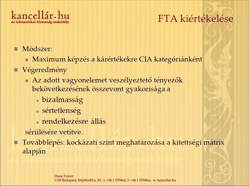 FTA kiértékelése Módszer: Maximum képzés a kárértékekre CIA kategóriánként Végeredmény Az adott vagyonelemet veszélyeztető tényezők bekövetkezésének összevont gyakorisága a bizalmasság sértetlenség rendelkezésre állás sérülésére vetítve.