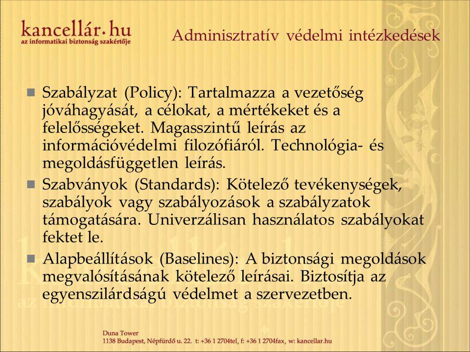 Adminisztratív védelmi intézkedések Szabályzat (Policy): Tartalmazza a vezetőség jóváhagyását, a célokat, a mértékeket és a felelősségeket.