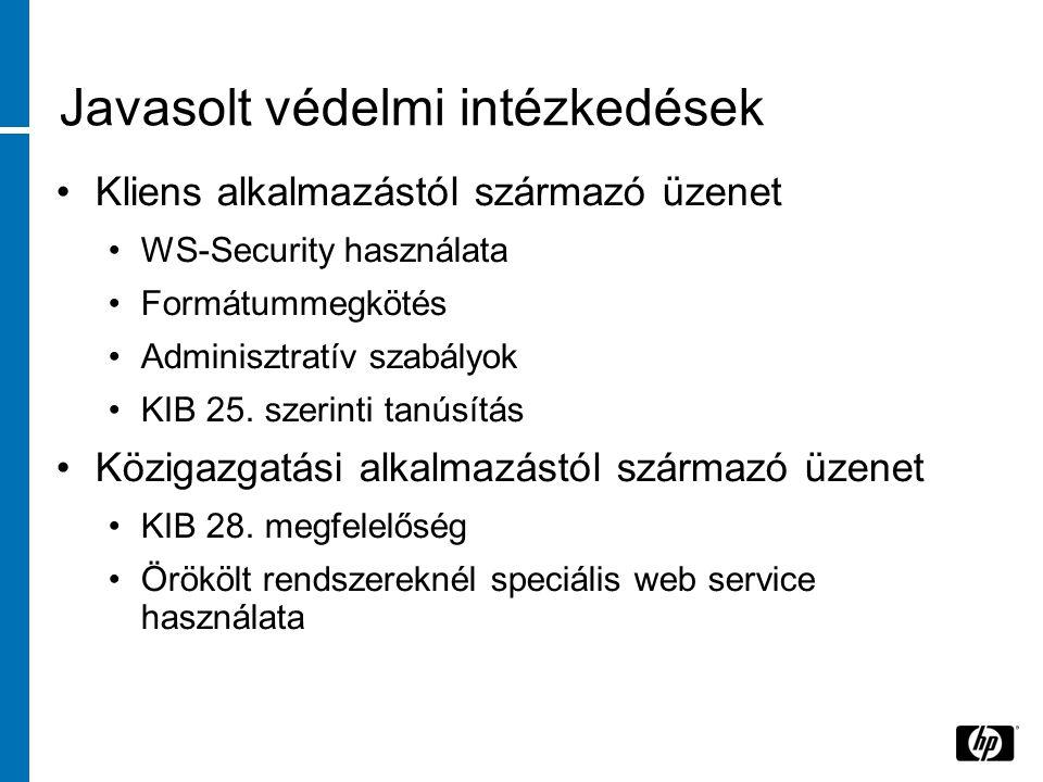 Javasolt védelmi intézkedések Kliens alkalmazástól származó üzenet WS-Security használata Formátummegkötés Adminisztratív szabályok KIB 25.