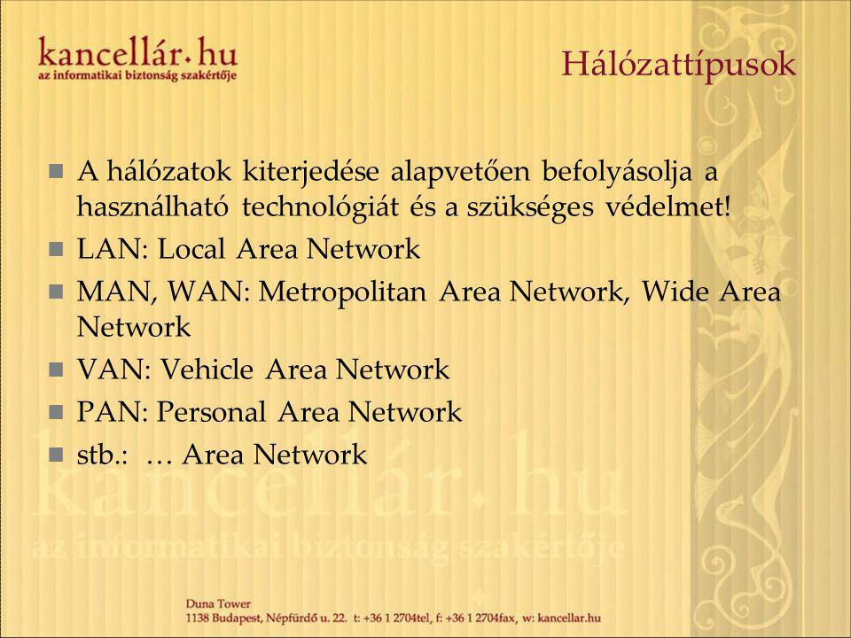 Hálózattípusok A hálózatok kiterjedése alapvetően befolyásolja a használható technológiát és a szükséges védelmet! LAN: Local Area Network MAN, WAN: M