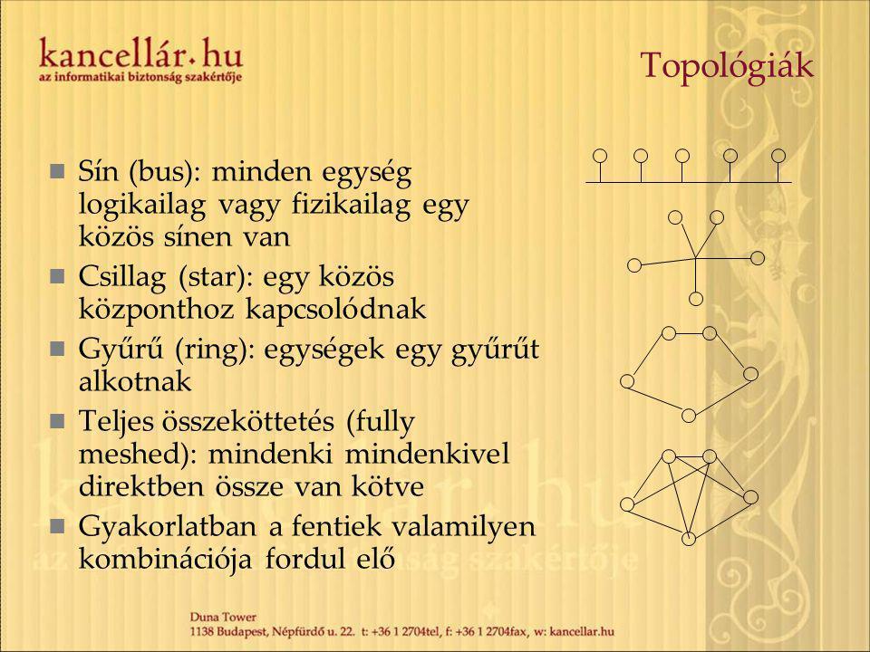 Topológiák Sín (bus): minden egység logikailag vagy fizikailag egy közös sínen van Csillag (star): egy közös központhoz kapcsolódnak Gyűrű (ring): egy