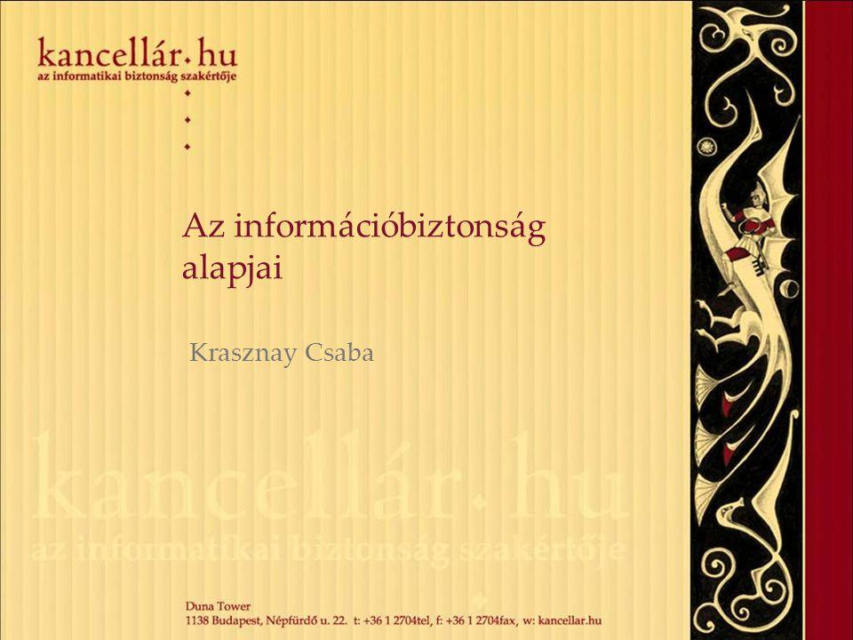 Az információbiztonság alapjai Krasznay Csaba