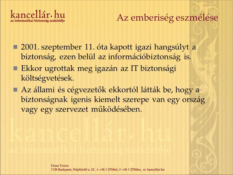2001. szeptember 11. óta kapott igazi hangsúlyt a biztonság, ezen belül az információbiztonság is. Ekkor ugrottak meg igazán az IT biztonsági költségv