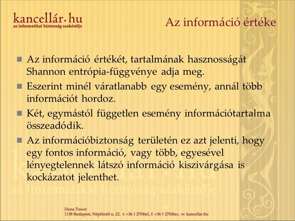 Az információ értéke Az információ értékét, tartalmának hasznosságát Shannon entrópia-függvénye adja meg. Eszerint minél váratlanabb egy esemény, anná