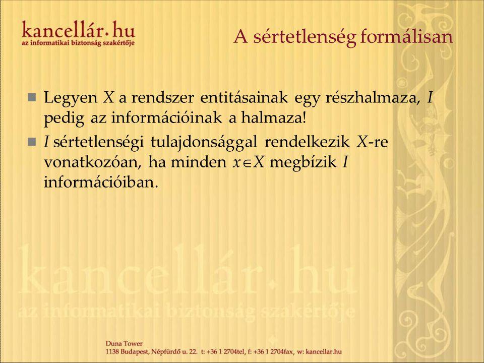 A sértetlenség formálisan Legyen X a rendszer entitásainak egy részhalmaza, I pedig az információinak a halmaza! I sértetlenségi tulajdonsággal rendel