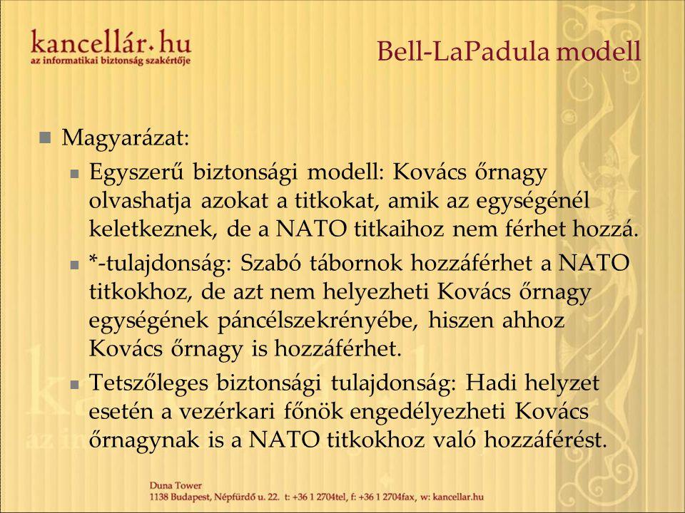 Bell-LaPadula modell Magyarázat: Egyszerű biztonsági modell: Kovács őrnagy olvashatja azokat a titkokat, amik az egységénél keletkeznek, de a NATO tit