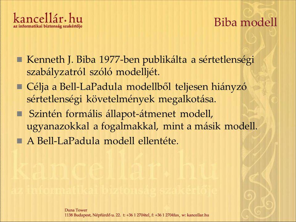 Biba modell Kenneth J. Biba 1977-ben publikálta a sértetlenségi szabályzatról szóló modelljét. Célja a Bell-LaPadula modellből teljesen hiányzó sértet